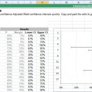 Batch Confidence Intervals (Adjusted-Wald)