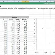 Batch Confidence Intervals (Adjusted-Wald)