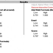 Shows both calculations where there are all successes or all failures
