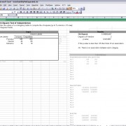 Compare 2+ Completion Rates or Multiple Categorical Variables (Chi-Square Test)