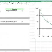 Sample Size Calculator for Binary Responses