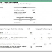 Estimating a Needed Sample Size from a Sample Response Rate