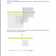 Pictorial review of the standard deviation & variance