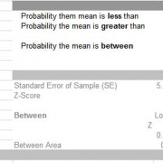 Z-Scores and Area for a Sample Mean