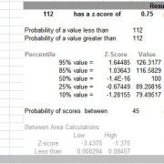 Z-Scores and Area for a Single Data-Point