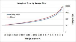 marginratingscales