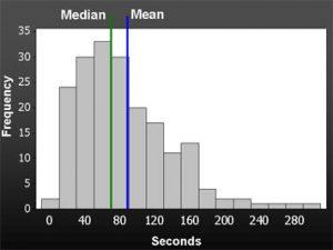 median_mean_bias