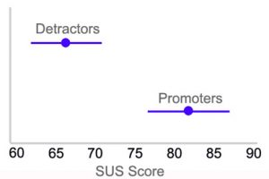 sus_np_graph