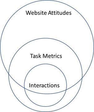 benchmark-circles