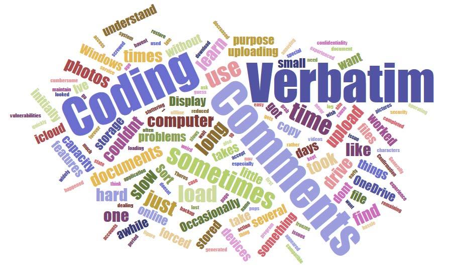 measuringu how to code analyze verbatim comments