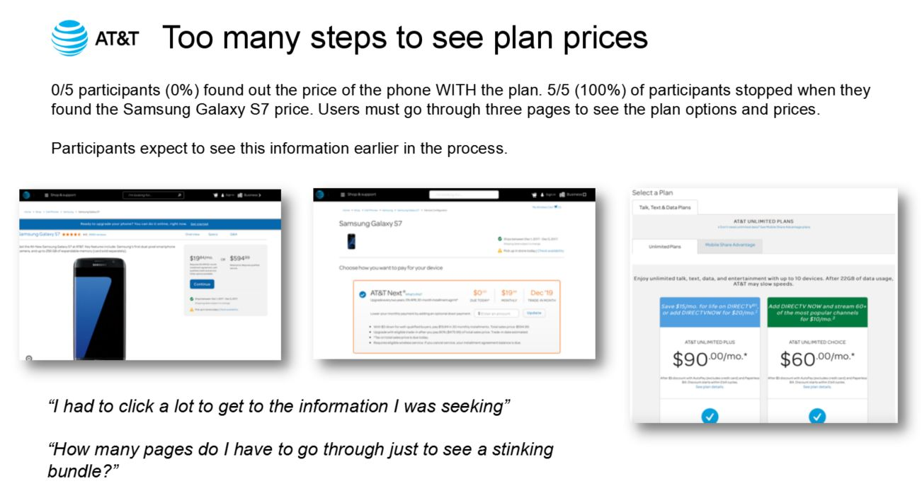 AT&T plan options
