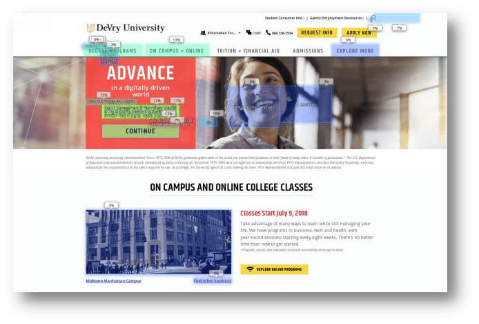 Devry programs of study
