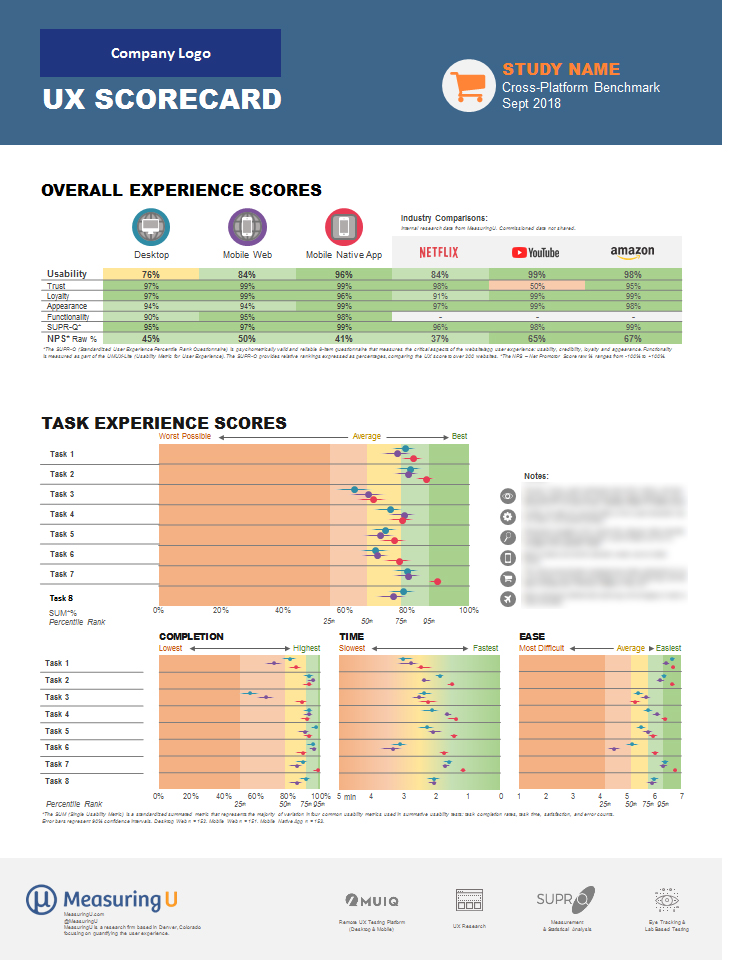 UXscorecard-fig2