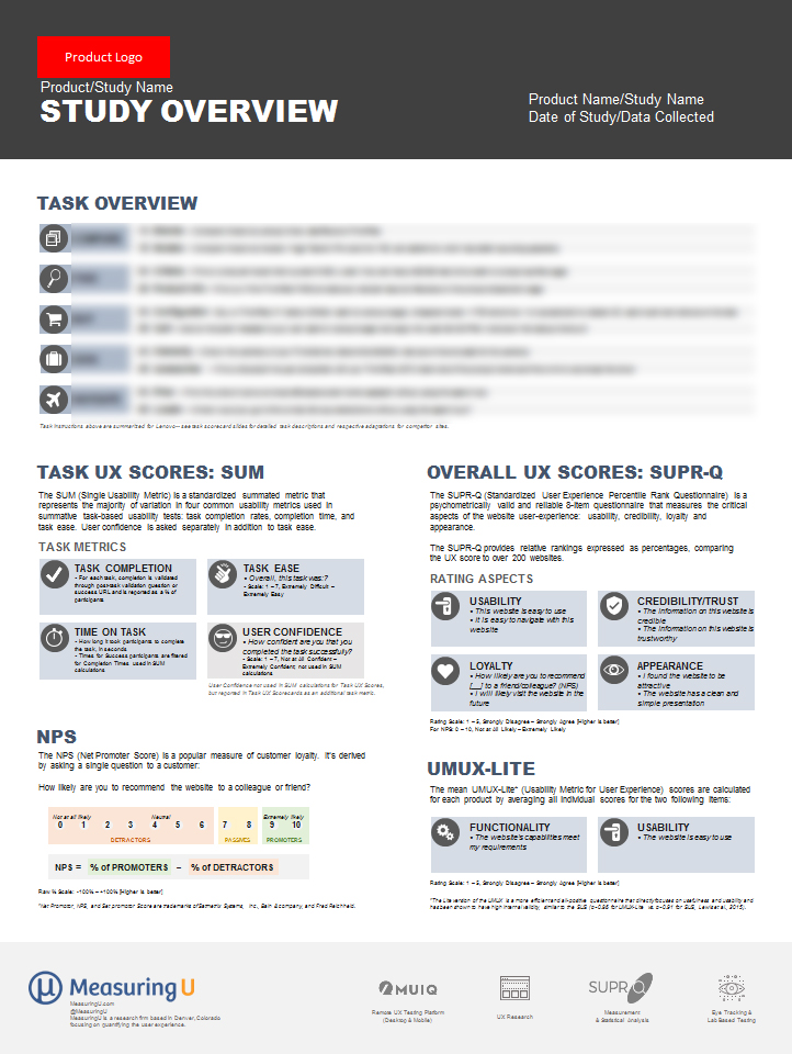UXscorecard-fig4
