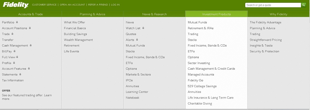 Image 2 fidelity investments products