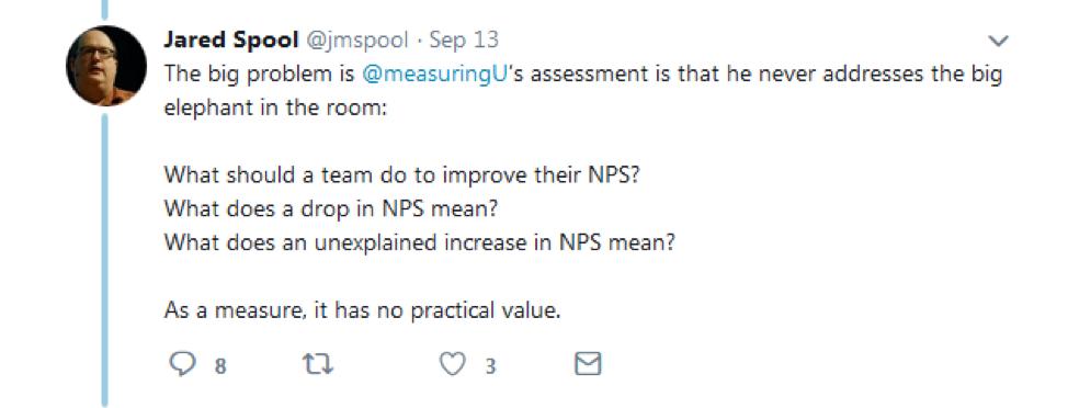 MeasuringU