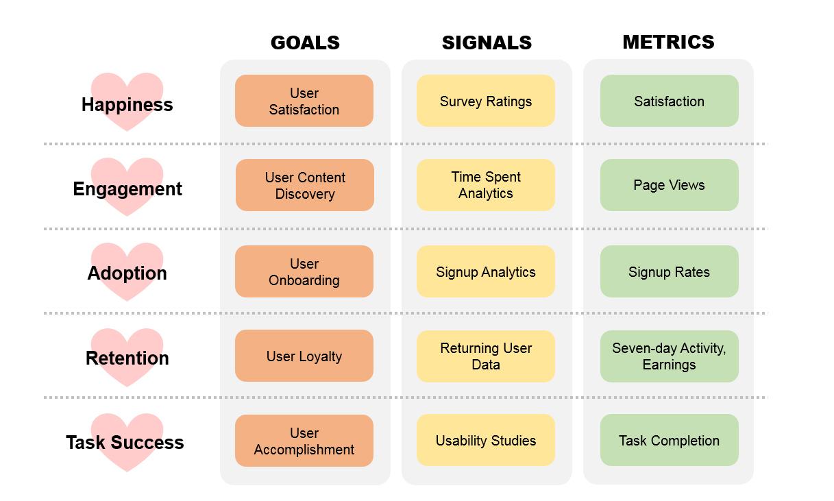 User Experience – MeasuringU