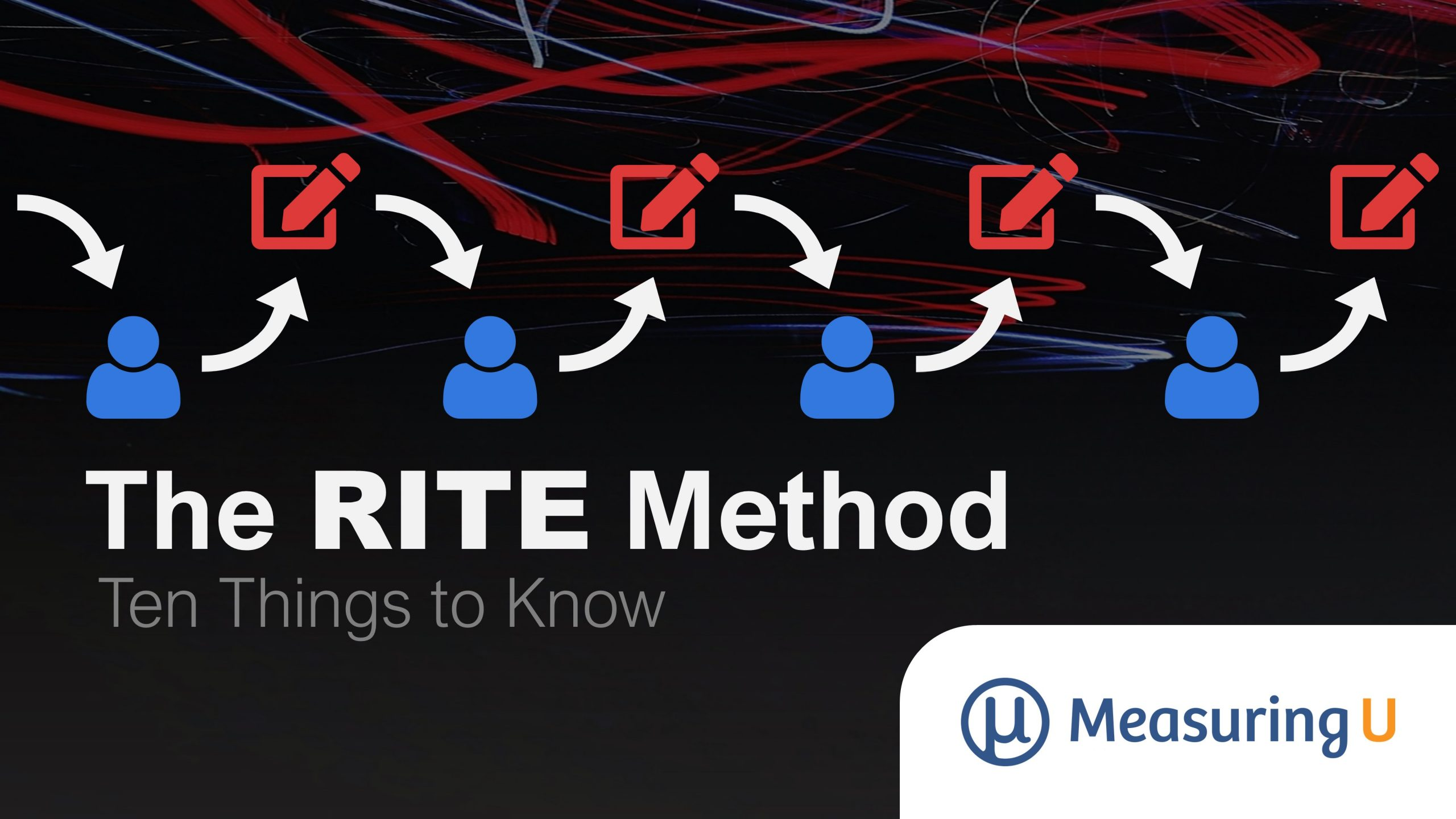 Ten Things to Know about the RITE Method
