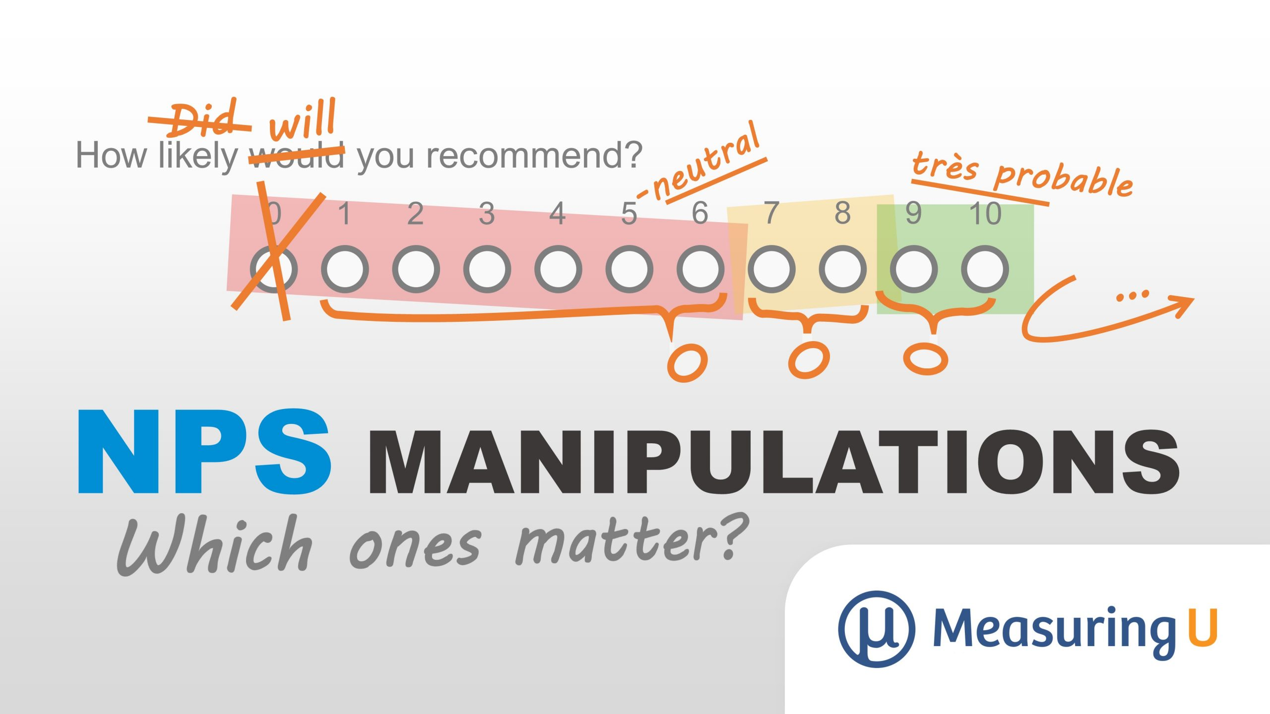 8 Manipulations of the Net Promoter Score: Which Ones Matter?