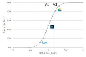benchmark-target