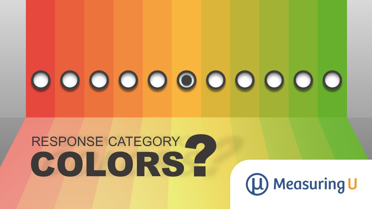 Does Coloring Response Categories Affect Responses?