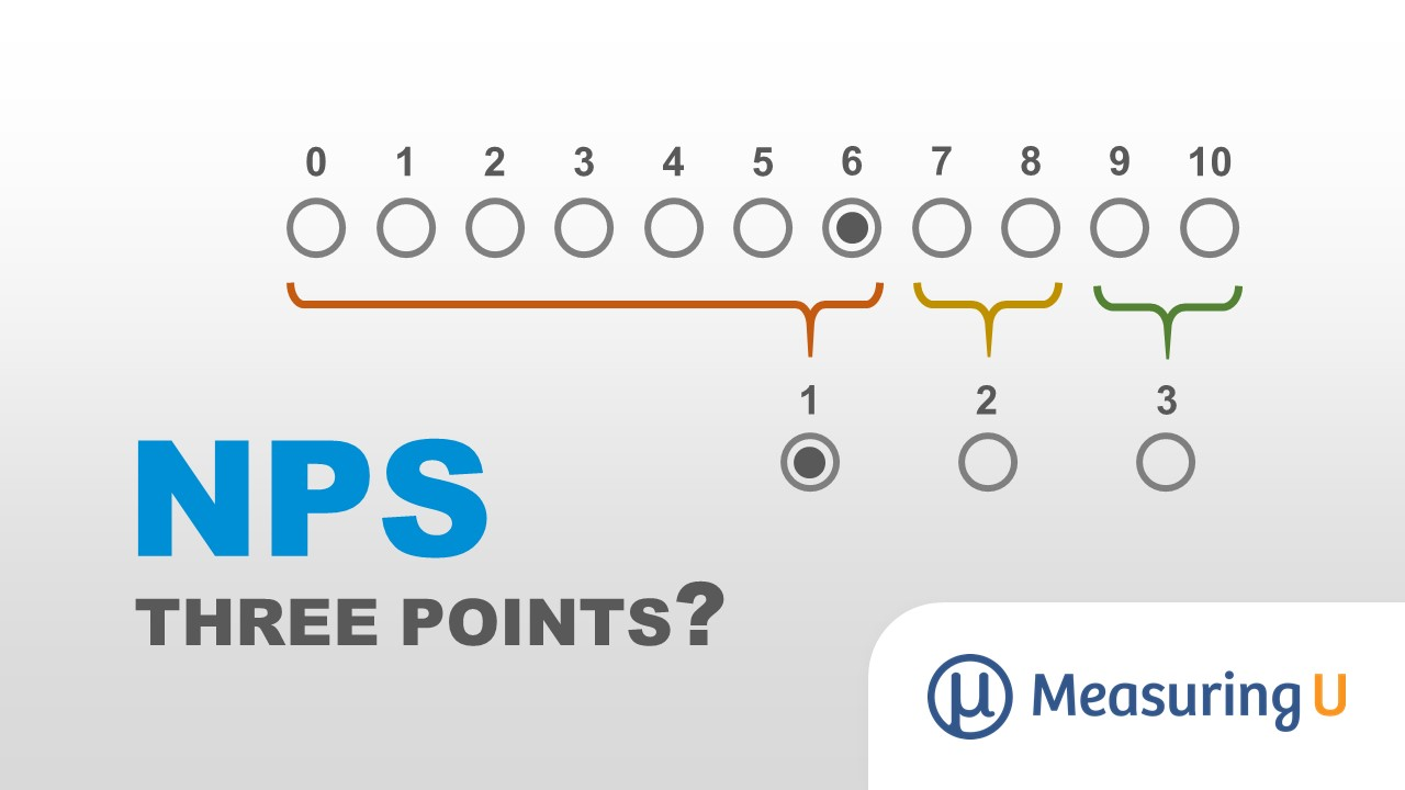Can You Use a 3-Point Instead of an 11-Point Scale for the NPS?