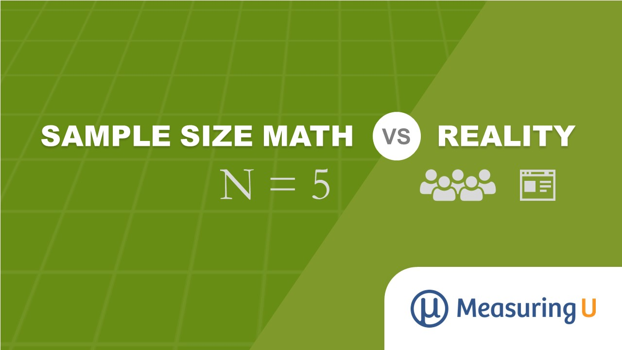 Sample Size in Usability Studies: How Well Does the Math Match Reality?