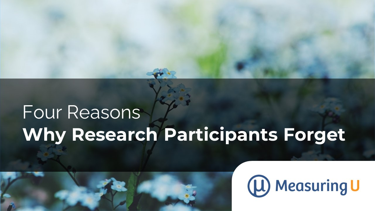 Four Reasons Why Research Participants Forget