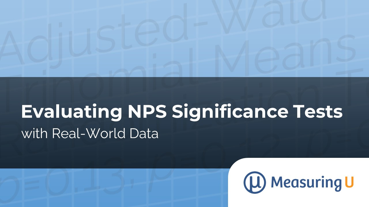 Evaluating NPS Significance Tests with Real-World Data