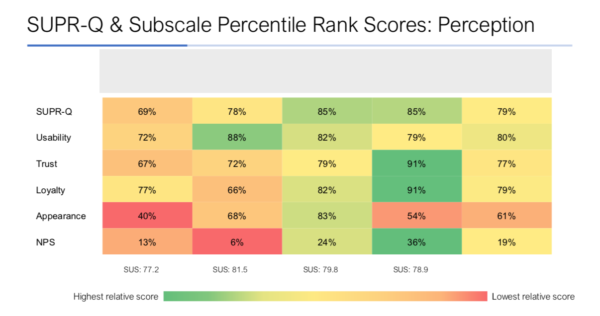 UX & NPS Benchmark Report for 3rd Party Auto Websites (2019)