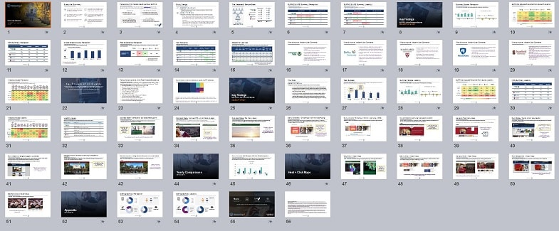 UX Benchmark Report for University Websites