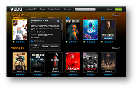 UX & Net Promoter Benchmarks for Entertainment Websites