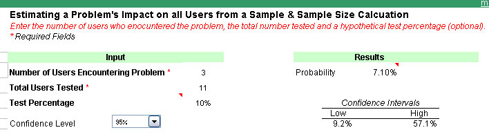 Problem Frequency Calculator