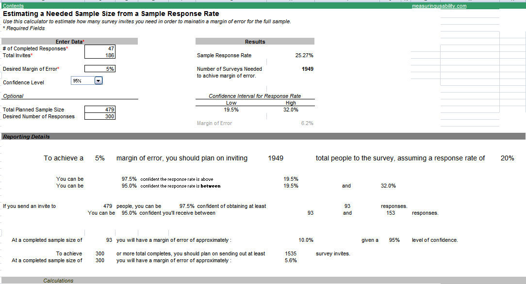Survey Sample Size Package