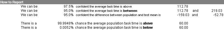 Average Task Time Calculator