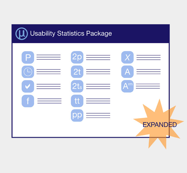 Usability Statistics Package Expanded Education Edition