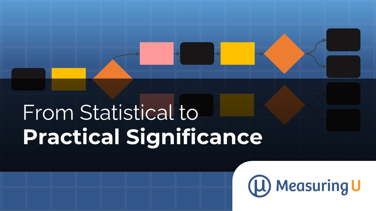 From Statistical to Practical Significance