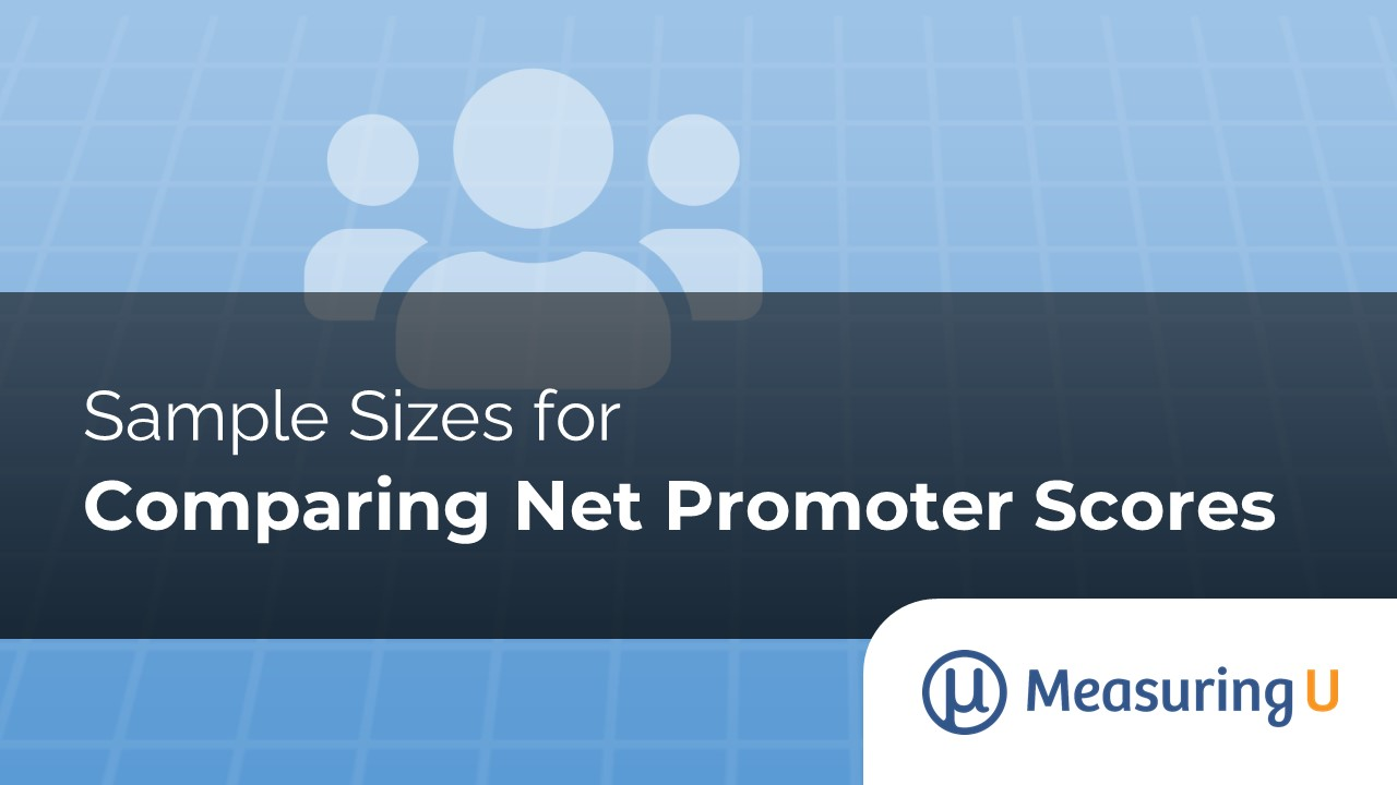 Sample Sizes for Comparing Net Promoter Scores