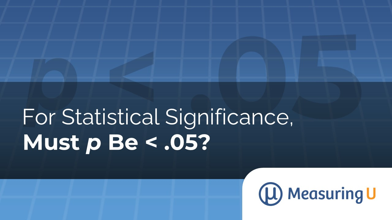 For Statistical Significance, Must p Be < .05?